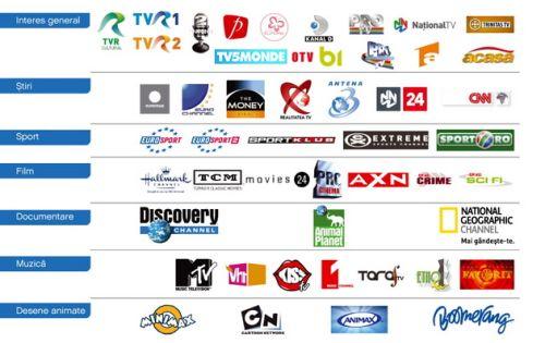 Problemas de Digi TV añadidos a los de Nagravision - Parabólica es