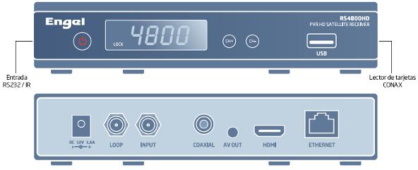 conexiones-receptor-satelite-rs-4800-hd
